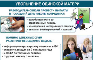 Увольнение матери ребенка инвалида трудовой кодекс