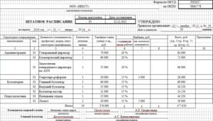 Порядок составления штатное расписание в муп