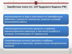 Заработная плата тк рф ст 129