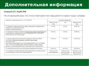 Трудовая инспекция штрафные санкции