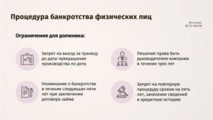 Признаки банкротства физического лица консультант