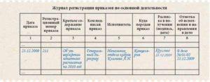 Как нумеровать приказы по основной деятельности в организации