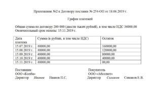 График платежей по договору займа
