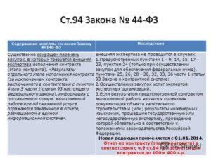 Как проводится экспертиза самим заказчиком по п 3 ст 94 44 фз
