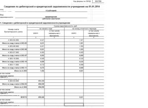 Пример заполнения расшифровки дебиторской и кредиторской задолженности