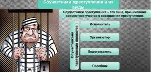 Пособничество в совершении преступления ук рф наказание
