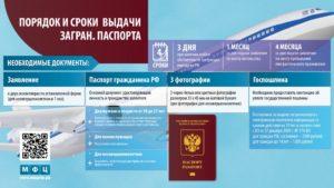 Можно ли забрать загранпаспорт в мфц позже срока