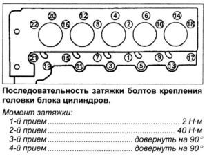 Какой интервал при затяжке головки блока цилиндров