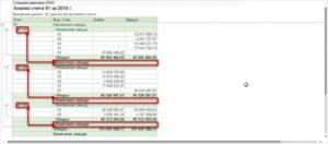 Анализ счетов 90 91 99