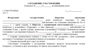Расторжение контракта по соглашению сторон без исполнения