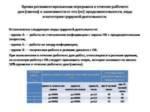 Регламентированные перерывы в течекнии рабочего дня