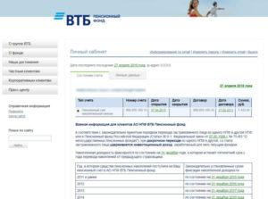 Проверить пенсионные накопления в втб 24