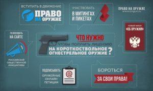 Документы на получение лицензии охотничье оружие 2017