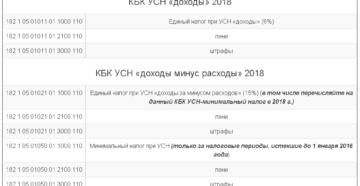 Код кбк по уплате есзн за 2017 год