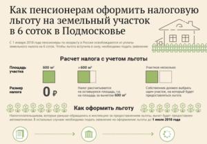 Земельный налог для пенсионеров в московской области 2017