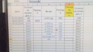 Как посчитать остаток топлива зная расход и пробег