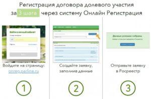 Самостоятельная регистрация дду в электронной форме